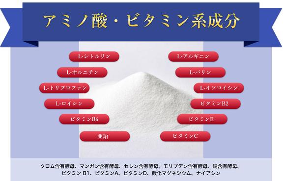 アミノ酸・ビタミン系成分