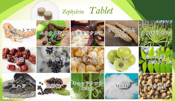 ゼファルリンの錠剤